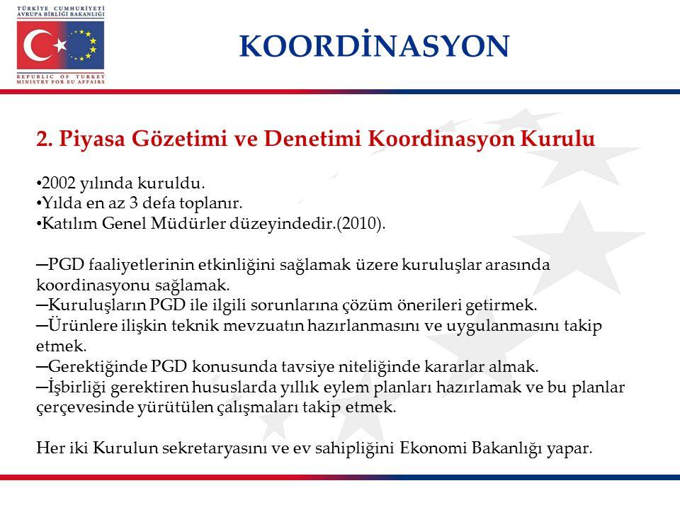 KOORDİNASYON 2. Piyasa Gözetimi ve Denetimi Koordinasyon Kurulu 2002 yılında kuruldu.