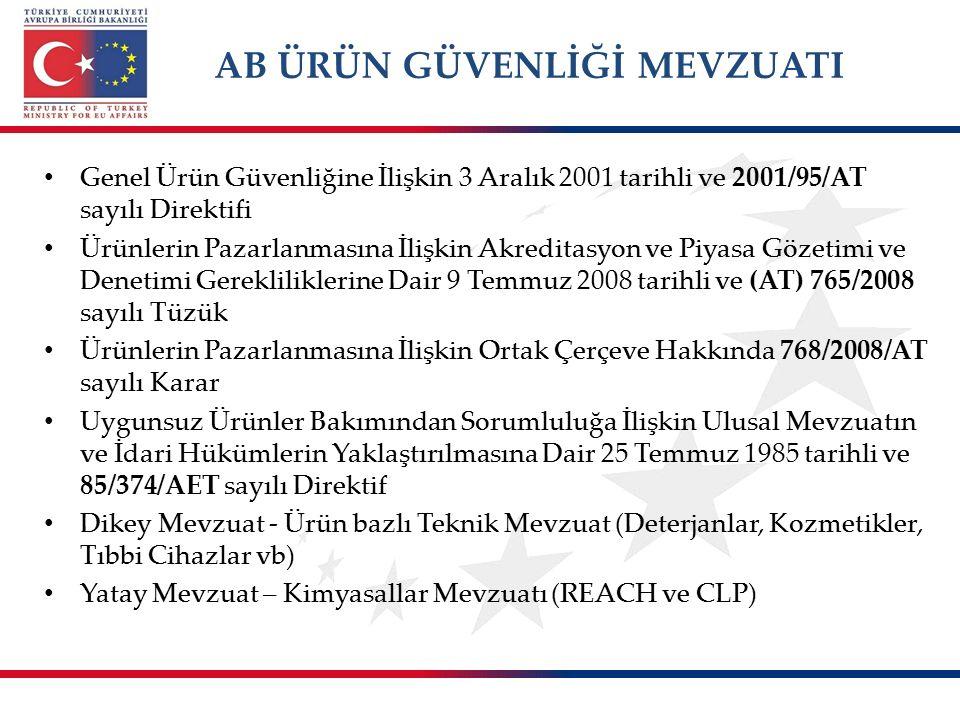 AB ÜRÜN GÜVENLİĞİ MEVZUATI Genel Ürün Güvenliğine İlişkin 3 Aralık 2001 tarihli ve 2001/95/AT sayılı Direktifi Ürünlerin Pazarlanmasına İlişkin Akredi
