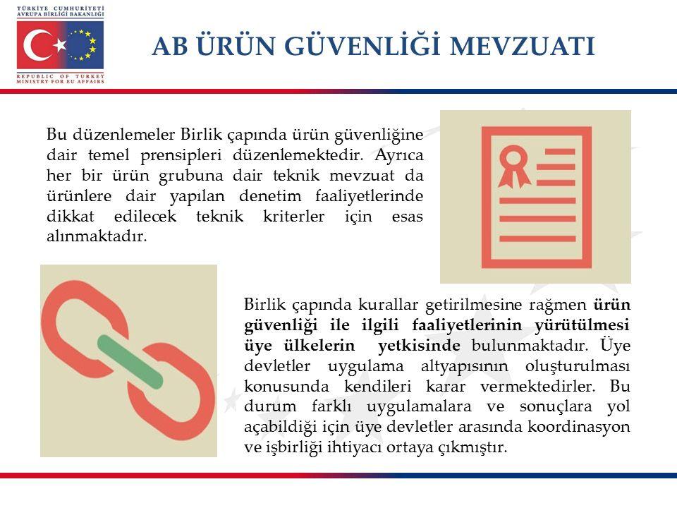 AB ÜRÜN GÜVENLİĞİ MEVZUATI Bu düzenlemeler Birlik çapında ürün güvenliğine dair temel prensipleri düzenlemektedir.