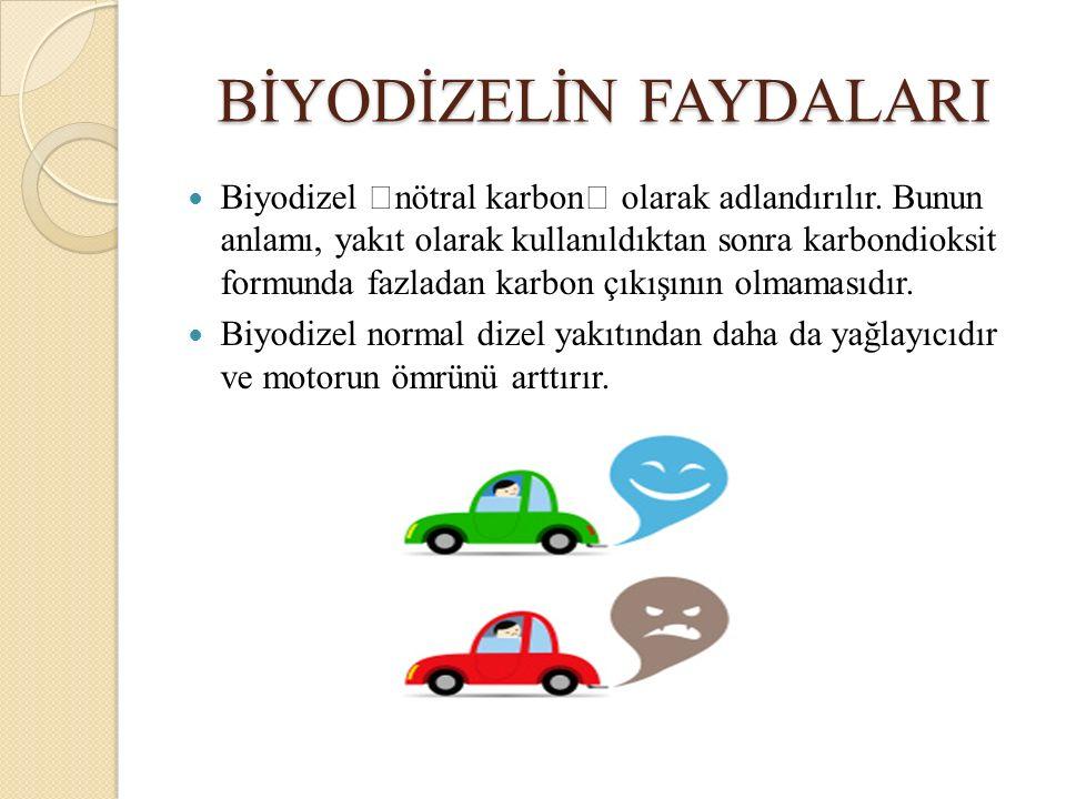 BİYODİZELİN FAYDALARI Biyodizel 'nötral karbon' olarak adlandırılır. Bunun anlamı, yakıt olarak kullanıldıktan sonra karbondioksit formunda fazladan k