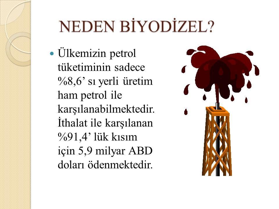 NEDEN BİYODİZEL? NEDEN BİYODİZEL? Ülkemizin petrol tüketiminin sadece %8,6' sı yerli üretim ham petrol ile karşılanabilmektedir. İthalat ile karşılana