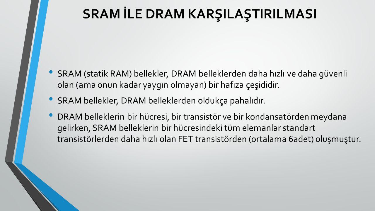 SRAM İLE DRAM KARŞILAŞTIRILMASI SRAM (statik RAM) bellekler, DRAM belleklerden daha hızlı ve daha güvenli olan (ama onun kadar yaygın olmayan) bir hafıza çeşididir.