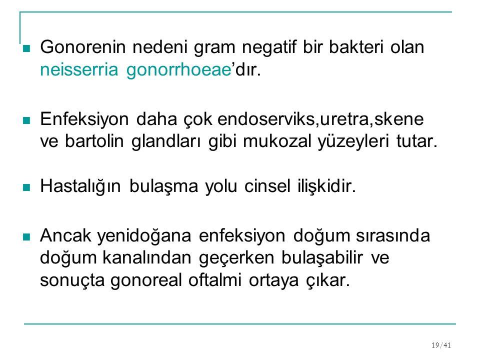 Gonorenin nedeni gram negatif bir bakteri olan neisserria gonorrhoeae'dır.