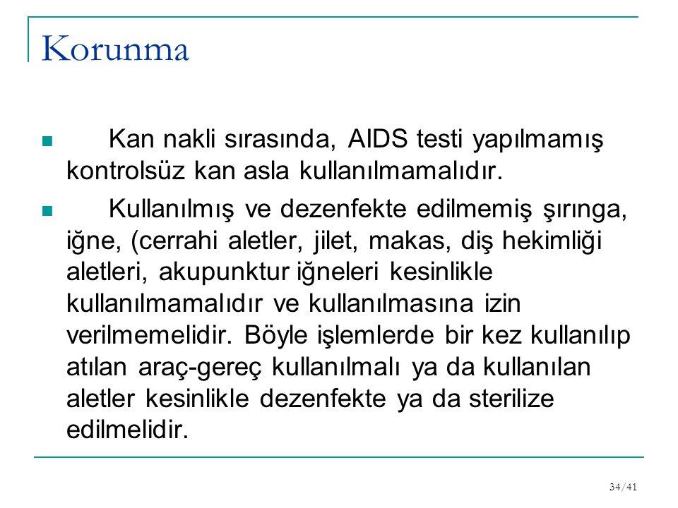 Korunma Kan nakli sırasında, AIDS testi yapılmamış kontrolsüz kan asla kullanılmamalıdır.