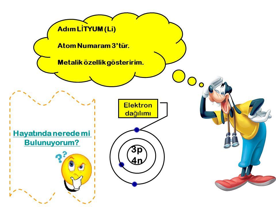 Adım L İ TYUM (Li) Atom Numaram 3'tür. Metalik özellik gösteririm. Elektron da ğ ılımı Hayatında nerede mi Bulunuyorum? 3p 4n