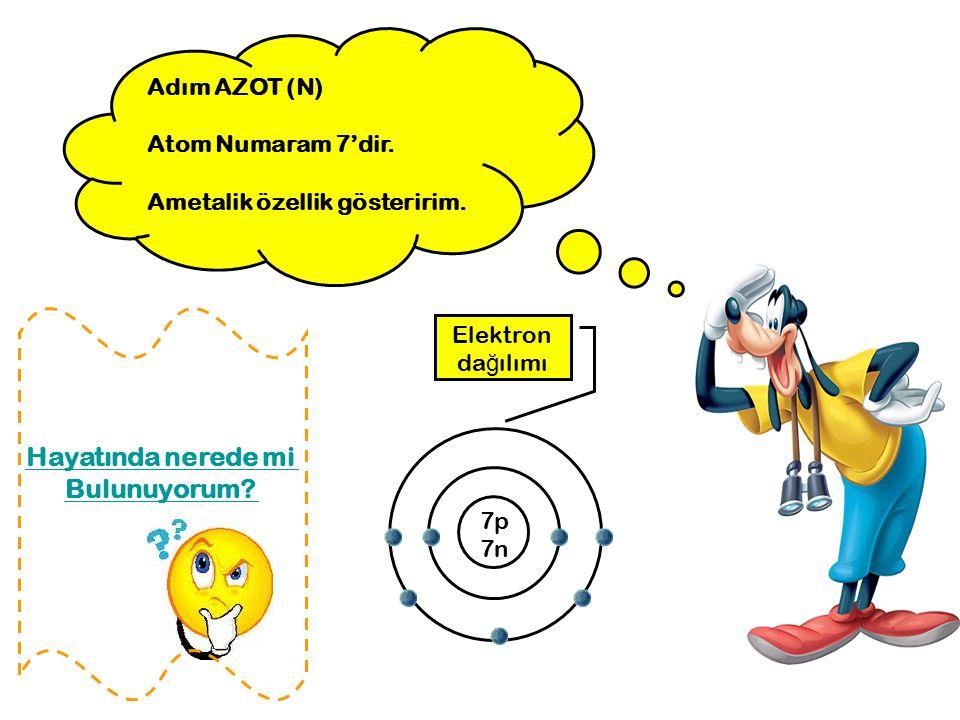 Adım AZOT (N) Atom Numaram 7'dir. Ametalik özellik gösteririm. 7p 7n Elektron da ğ ılımı Hayatında nerede mi Bulunuyorum?