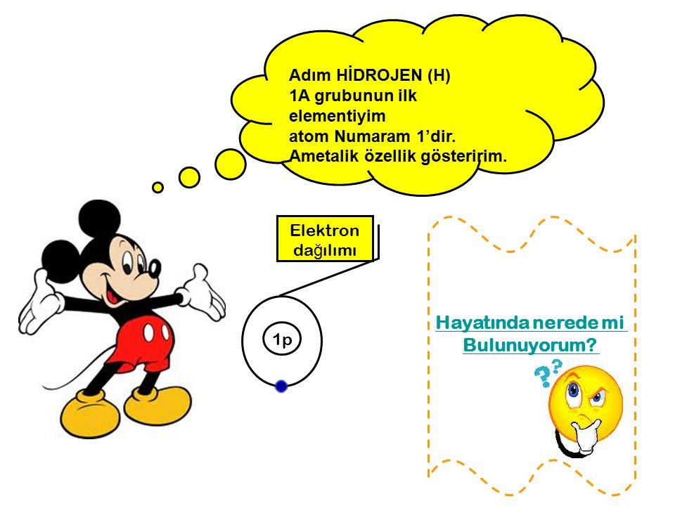 Adım HİDROJEN (H) 1A grubunun ilk elementiyim atom Numaram 1'dir. Ametalik özellik gösteririm. 1p Elektron da ğ ılımı Hayatında nerede mi Bulunuyorum?