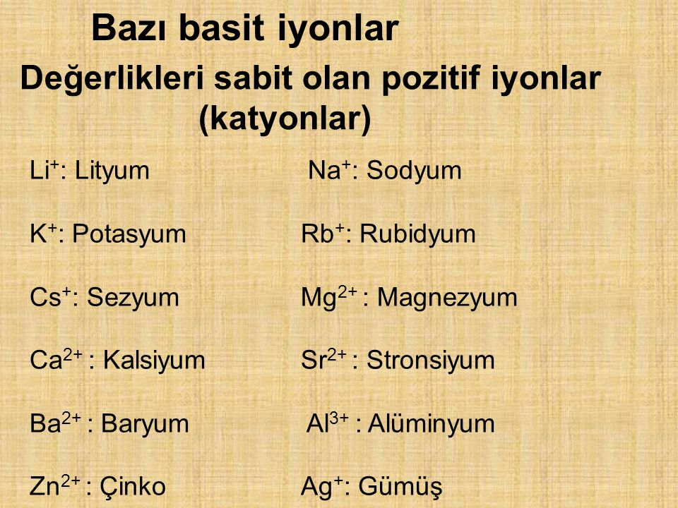 Bazı basit iyonlar Değerlikleri sabit olan pozitif iyonlar (katyonlar) Li + : Lityum Na + : Sodyum K + : Potasyum Rb + : Rubidyum Cs + : Sezyum Mg 2+ : Magnezyum Ca 2+ : Kalsiyum Sr 2+ : Stronsiyum Ba 2+ : Baryum Al 3+ : Alüminyum Zn 2+ : Çinko Ag + : Gümüş
