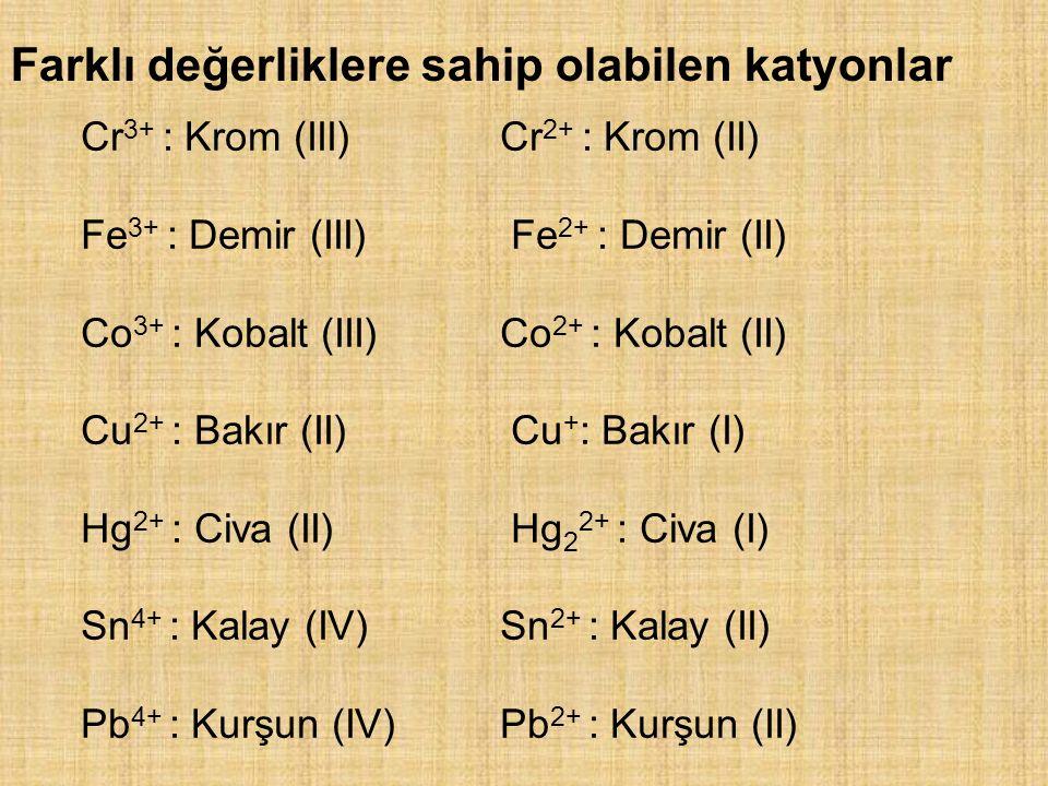 Farklı değerliklere sahip olabilen katyonlar Cr 3+ : Krom (III) Cr 2+ : Krom (II) Fe 3+ : Demir (III) Fe 2+ : Demir (II) Co 3+ : Kobalt (III) Co 2+ : Kobalt (II) Cu 2+ : Bakır (II) Cu + : Bakır (I) Hg 2+ : Civa (II) Hg 2 2+ : Civa (I) Sn 4+ : Kalay (IV) Sn 2+ : Kalay (II) Pb 4+ : Kurşun (IV) Pb 2+ : Kurşun (II)