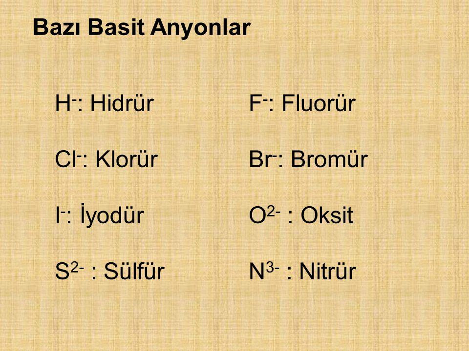 Bazı Basit Anyonlar H - : Hidrür F - : Fluorür Cl - : Klorür Br - : Bromür I - : İyodür O 2- : Oksit S 2- : Sülfür N 3- : Nitrür