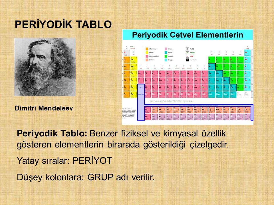 PERİYODİK TABLO Dimitri Mendeleev Periyodik Tablo: Benzer fiziksel ve kimyasal özellik gösteren elementlerin birarada gösterildiği çizelgedir.