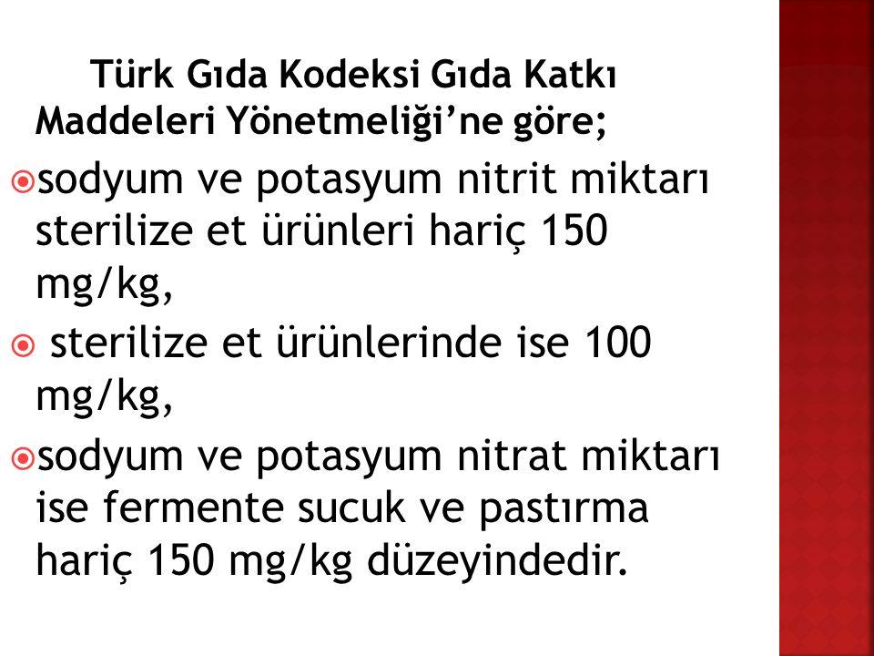 Türk Gıda Kodeksi Gıda Katkı Maddeleri Yönetmeliği'ne göre;  sodyum ve potasyum nitrit miktarı sterilize et ürünleri hariç 150 mg/kg,  sterilize et