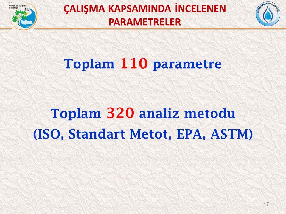 ÇALIŞMA KAPSAMINDA İNCELENEN PARAMETRELER 17 Toplam 110 parametre Toplam 320 analiz metodu (ISO, Standart Metot, EPA, ASTM)