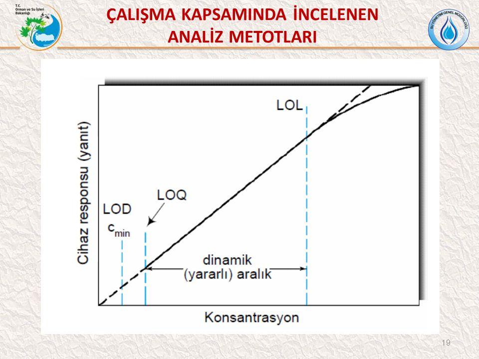 ÇALIŞMA KAPSAMINDA İNCELENEN ANALİZ METOTLARI 19