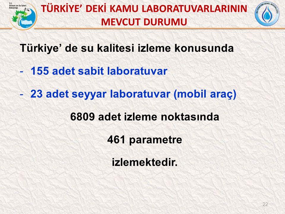 22 TÜRKİYE' DEKİ KAMU LABORATUVARLARININ MEVCUT DURUMU Türkiye' de su kalitesi izleme konusunda -155 adet sabit laboratuvar -23 adet seyyar laboratuvar (mobil araç) 6809 adet izleme noktasında 461 parametre izlemektedir.