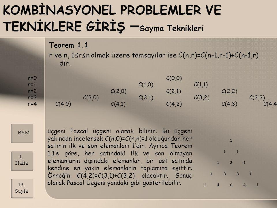 KOMBİNASYONEL PROBLEMLER VE TEKNİKLERE GİRİŞ – Sayma Teknikleri Teorem 1.1 r ve n, 1  r  n olmak ü zere tamsayılar ise C(n,r)=C(n-1,r-1)+C(n-1,r) di