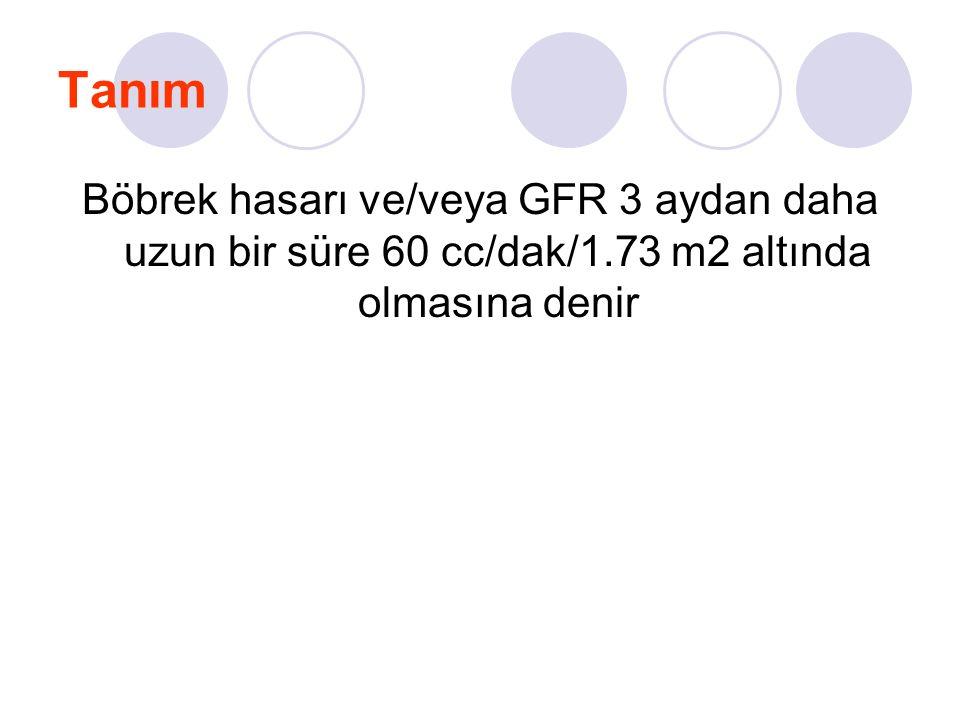 Tanım Böbrek hasarı ve/veya GFR 3 aydan daha uzun bir süre 60 cc/dak/1.73 m2 altında olmasına denir