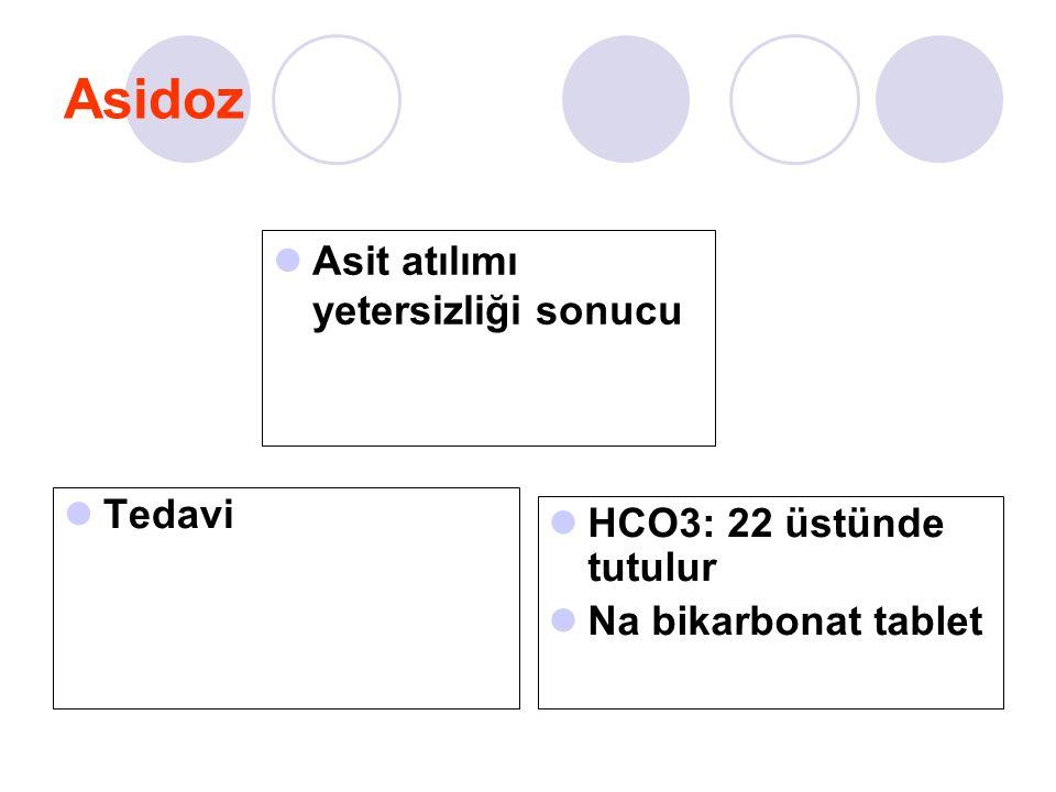 Asidoz Tedavi HCO3: 22 üstünde tutulur Na bikarbonat tablet Asit atılımı yetersizliği sonucu