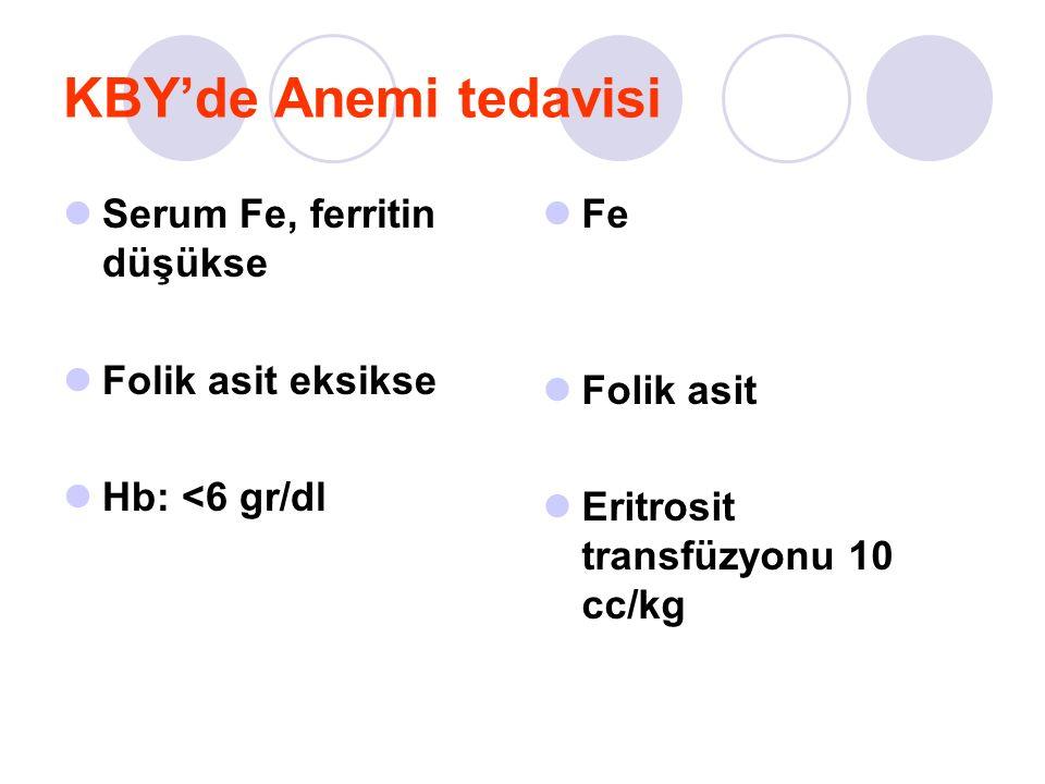 KBY'de Anemi tedavisi Serum Fe, ferritin düşükse Folik asit eksikse Hb: <6 gr/dl Fe Folik asit Eritrosit transfüzyonu 10 cc/kg