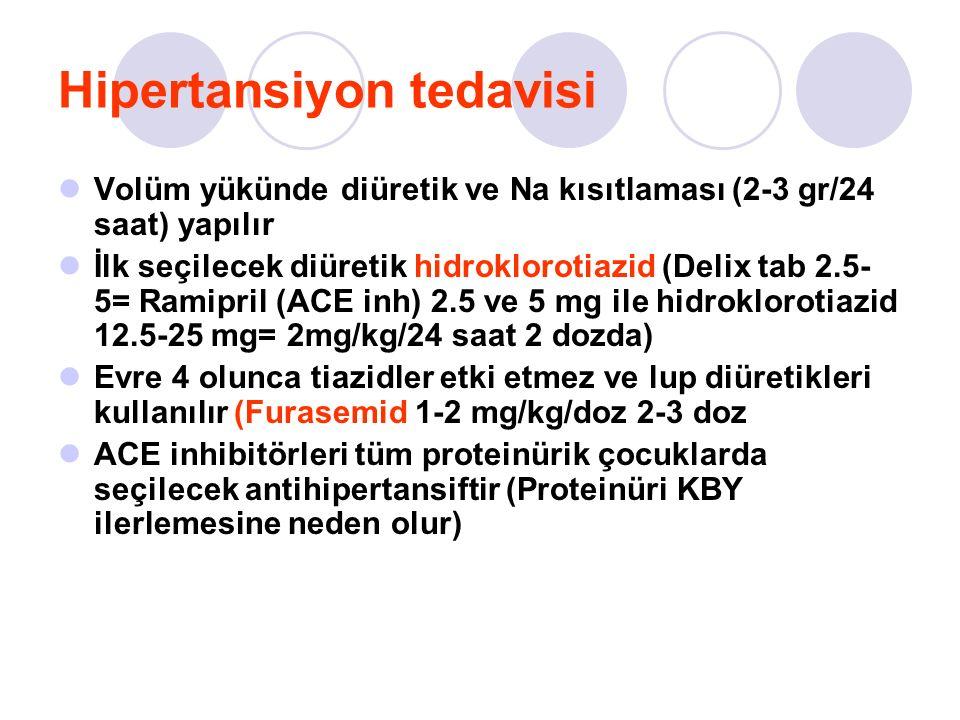 Hipertansiyon tedavisi Volüm yükünde diüretik ve Na kısıtlaması (2-3 gr/24 saat) yapılır İlk seçilecek diüretik hidroklorotiazid (Delix tab 2.5- 5= Ramipril (ACE inh) 2.5 ve 5 mg ile hidroklorotiazid 12.5-25 mg= 2mg/kg/24 saat 2 dozda) Evre 4 olunca tiazidler etki etmez ve lup diüretikleri kullanılır (Furasemid 1-2 mg/kg/doz 2-3 doz ACE inhibitörleri tüm proteinürik çocuklarda seçilecek antihipertansiftir (Proteinüri KBY ilerlemesine neden olur)