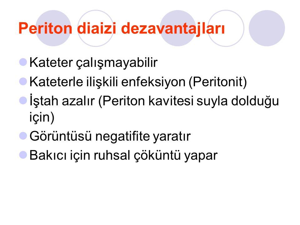 Periton diaizi dezavantajları Kateter çalışmayabilir Kateterle ilişkili enfeksiyon (Peritonit) İştah azalır (Periton kavitesi suyla dolduğu için) Görüntüsü negatifite yaratır Bakıcı için ruhsal çöküntü yapar