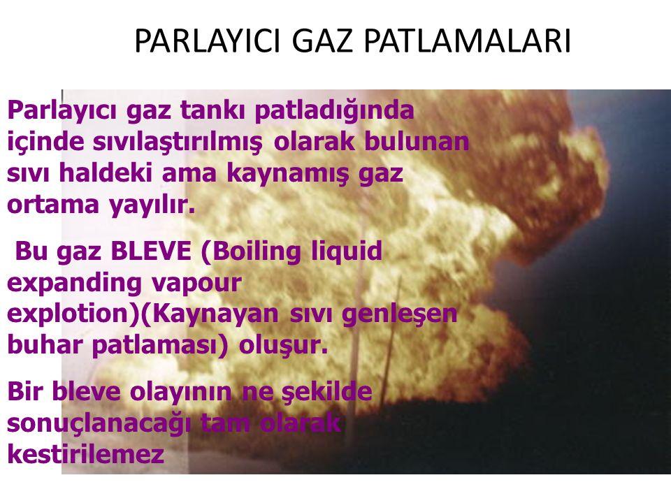 PARLAYICI GAZ PATLAMALARI Parlayıcı gaz tankı patladığında içinde sıvılaştırılmış olarak bulunan sıvı haldeki ama kaynamış gaz ortama yayılır. Bu gaz