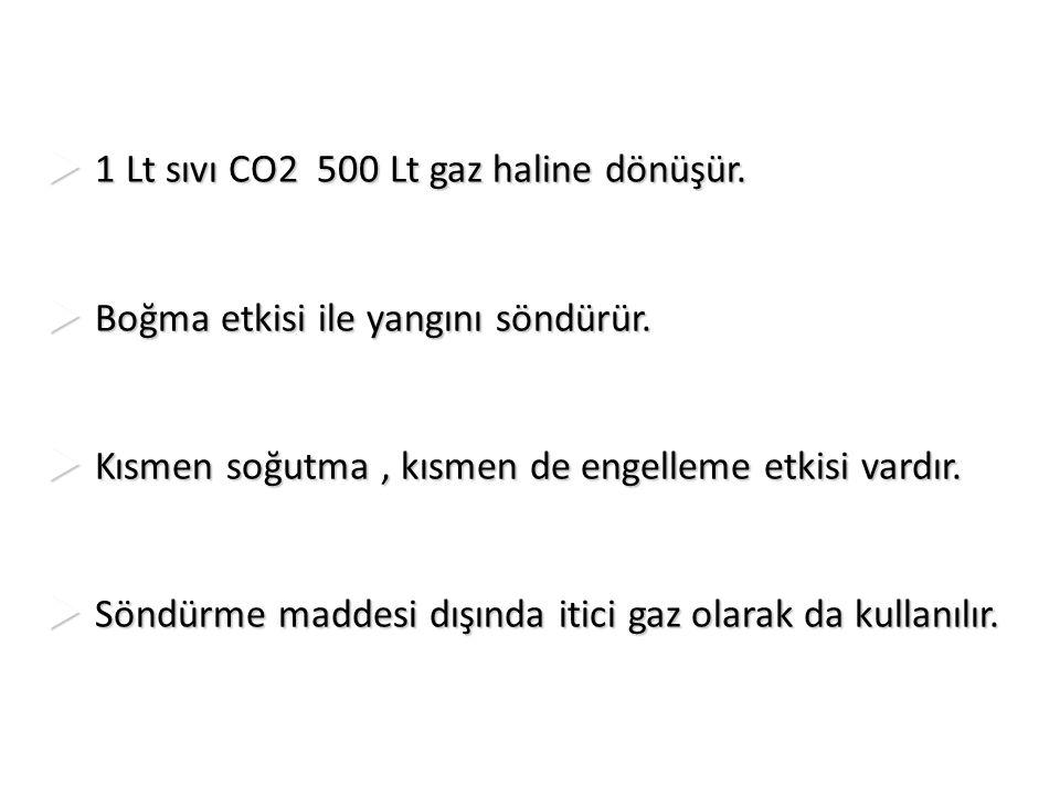  1 Lt sıvı CO2 500 Lt gaz haline dönüşür.  Boğma etkisi ile yangını söndürür.  Kısmen soğutma, kısmen de engelleme etkisi vardır.  Söndürme maddes