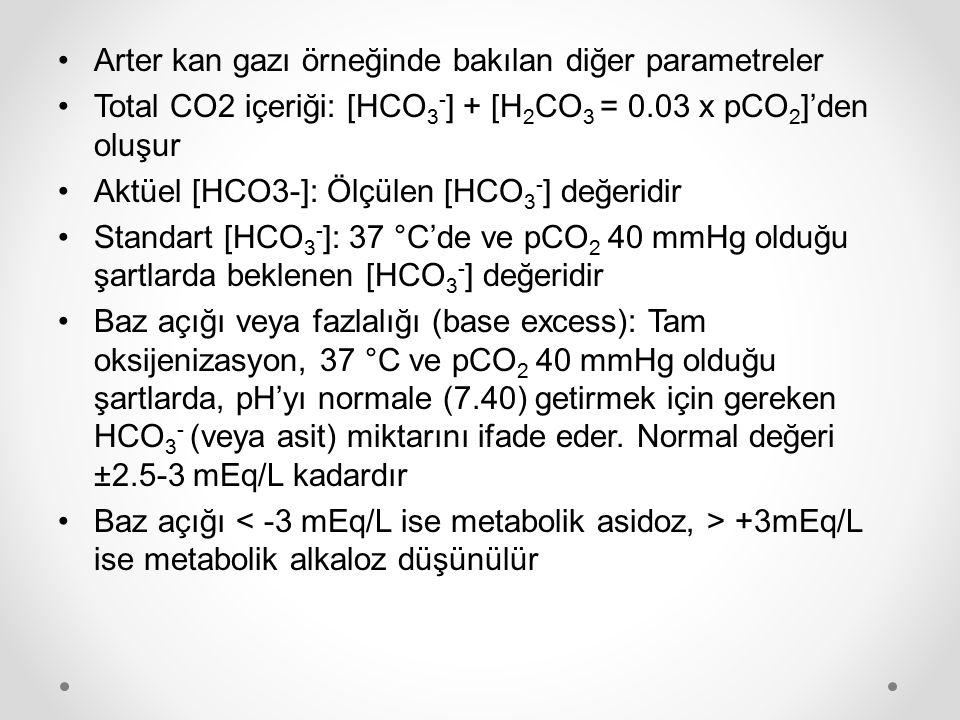 Arter kan gazı örneğinde bakılan diğer parametreler Total CO2 içeriği: [HCO 3 - ] + [H 2 CO 3 = 0.03 x pCO 2 ]'den oluşur Aktüel [HCO3-]: Ölçülen [HCO