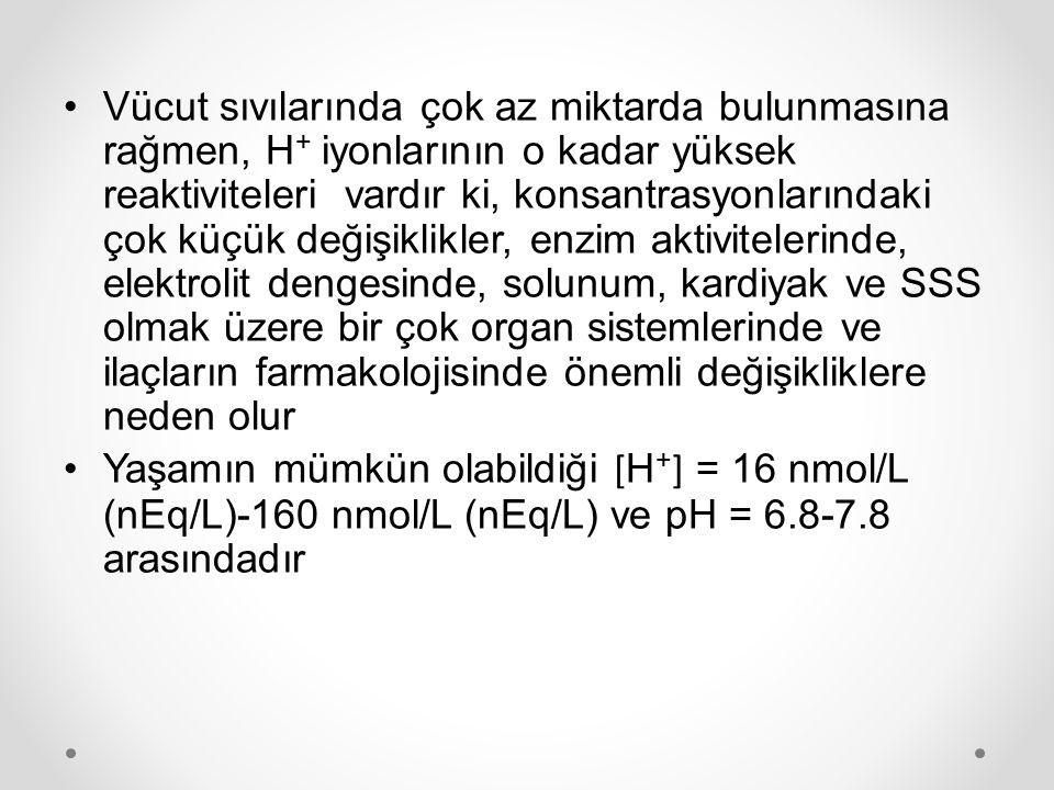 METABOLİK ASİDOZ ETİYOLOJİ ANYON AÇIĞI ARTMIŞ M.