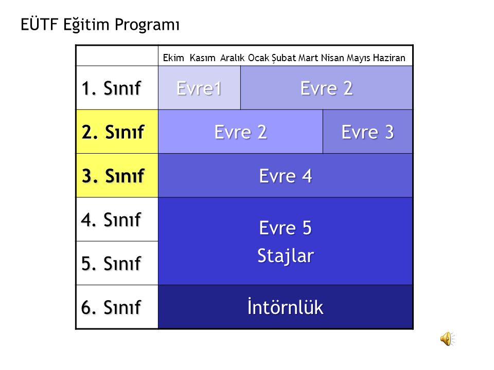 SH ile eğitim 3'lü öğrenci grupları3'lü öğrenci grupları Çrş.-Perş.-CumaÇrş.-Perş.-Cuma 30 dk.