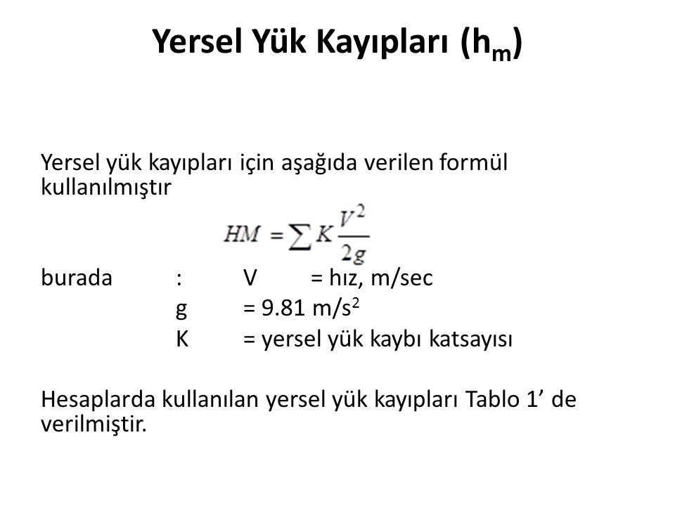 Yersel Yük Kayıpları (h m ) Yersel yük kayıpları için aşağıda verilen formül kullanılmıştır burada:V= hız, m/sec g= 9.81 m/s 2 K= yersel yük kaybı katsayısı Hesaplarda kullanılan yersel yük kayıpları Tablo 1' de verilmiştir.