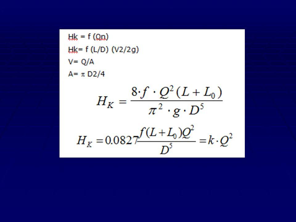 Eşitlikte sürtünme kayıpları debinin bir fonksiyonu olarak görülmektedir.