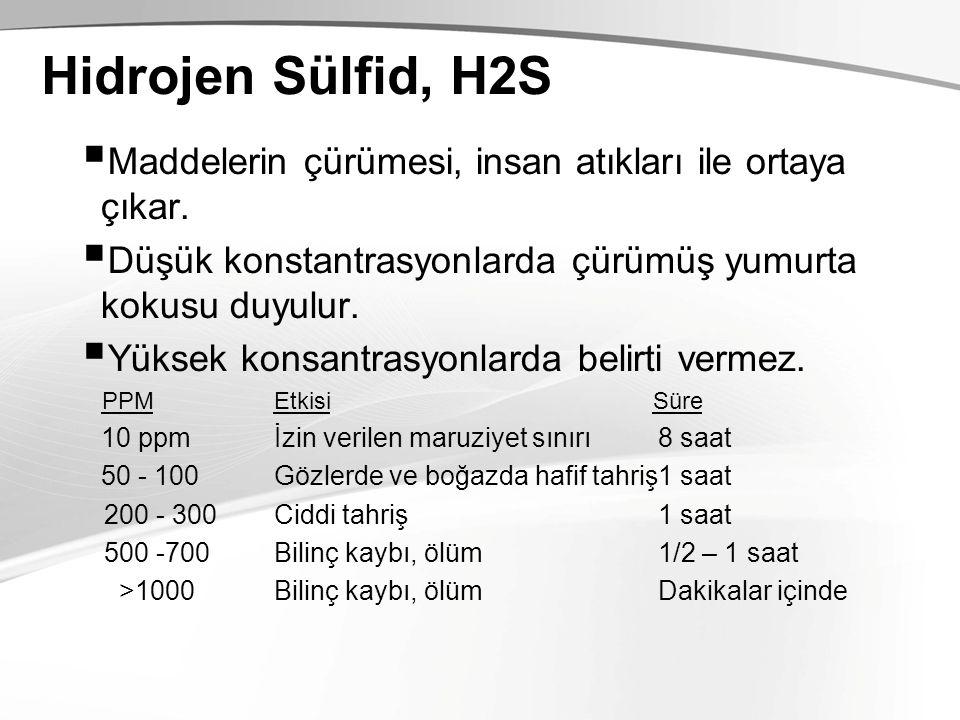 Hidrojen Sülfid, H2S  Maddelerin çürümesi, insan atıkları ile ortaya çıkar.  Düşük konstantrasyonlarda çürümüş yumurta kokusu duyulur.  Yüksek kons