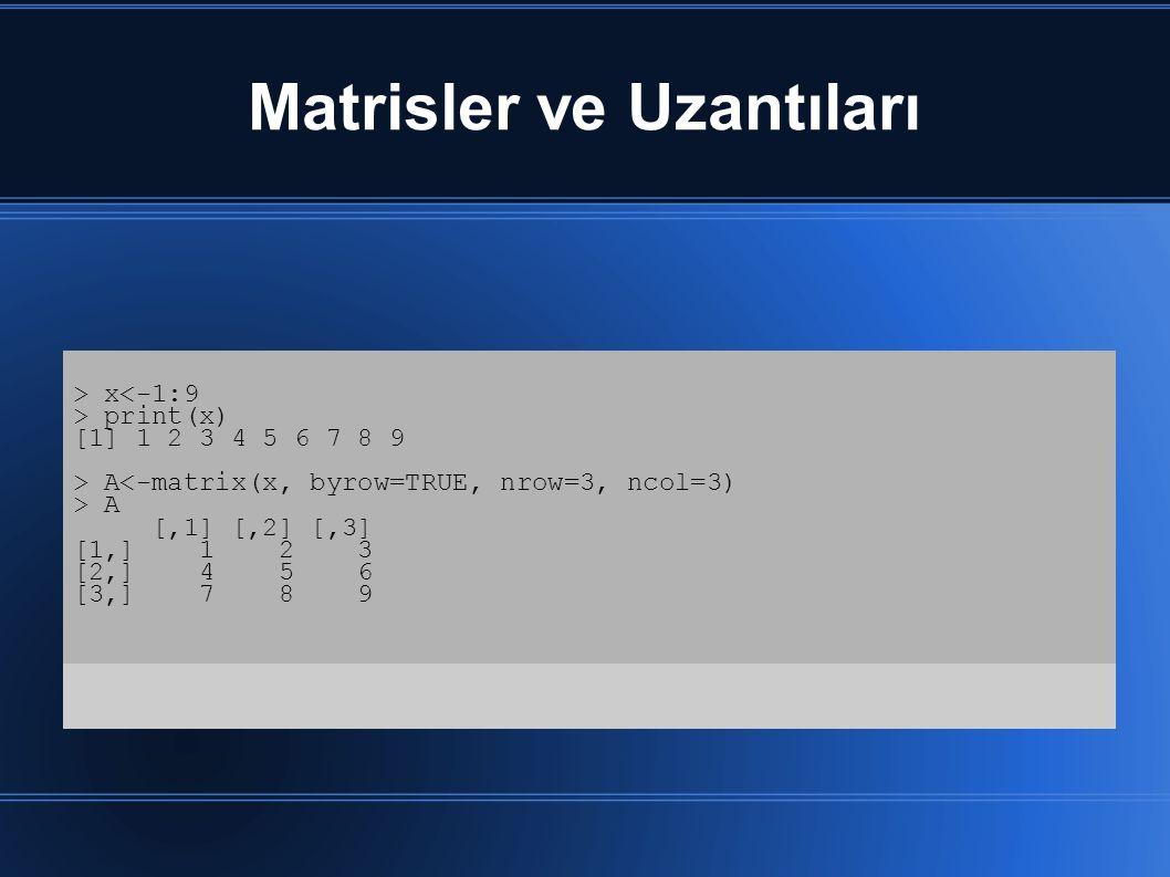 Matrisler ve Uzantıları > x<-1:9 > print(x) [1] 1 2 3 4 5 6 7 8 9 > A<-matrix(x, byrow=TRUE, nrow=3, ncol=3) > A [,1] [,2] [,3] [1,] 1 2 3 [2,] 4 5 6