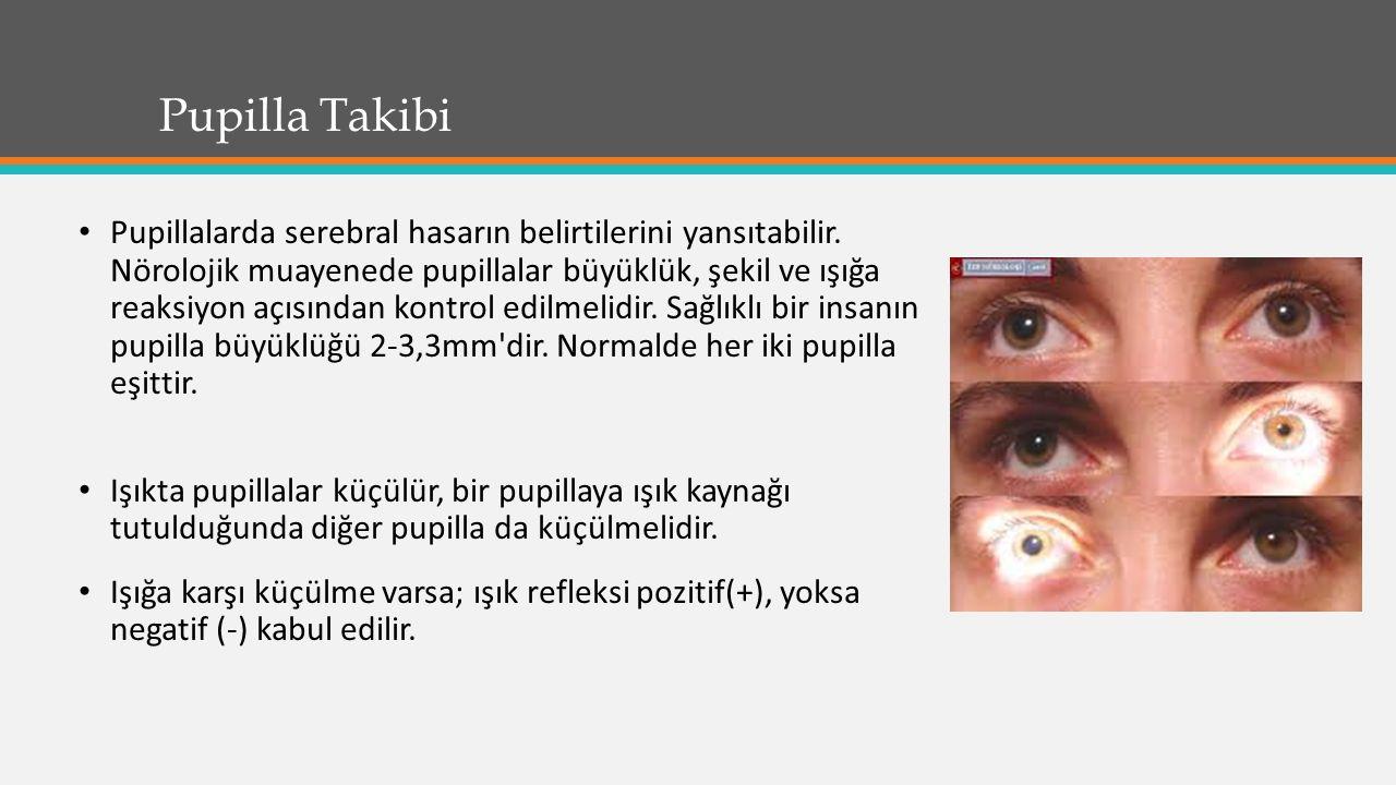 Pupilla Takibi Pupillalarda serebral hasarın belirtilerini yansıtabilir. Nörolojik muayenede pupillalar büyüklük, şekil ve ışığa reaksiyon açısından k