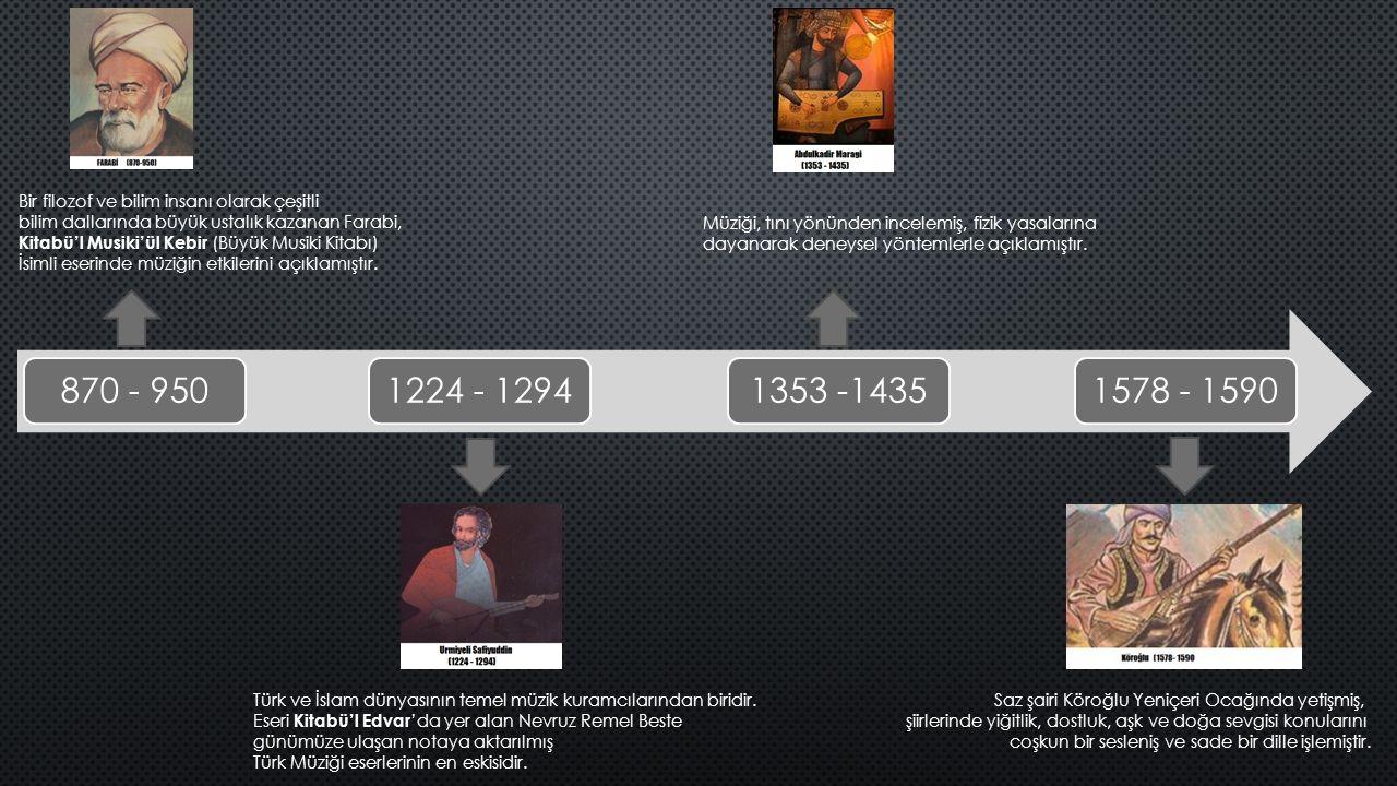 870 - 9501224 - 12941353 -14351578 - 1590 Bir filozof ve bilim insanı olarak çeşitli bilim dallarında büyük ustalık kazanan Farabi, Kitabü'l Musiki'ül Kebir (Büyük Musiki Kitabı) İsimli eserinde müziğin etkilerini açıklamıştır.