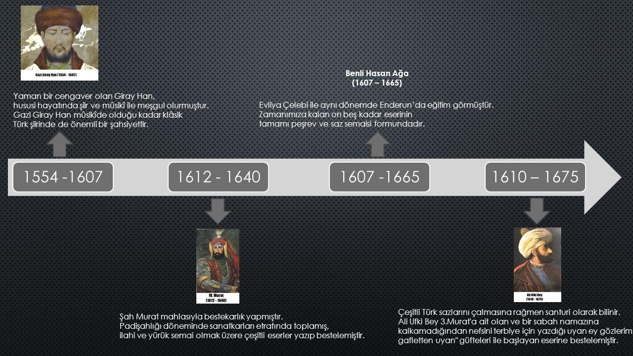 1554 -16071612 - 16401607 -16651610 – 1675 Yaman bir cengaver olan Giray Han, hususi hayatında şiir ve mûsikî ile meşgul olurmuştur. Gazi Giray Han mû