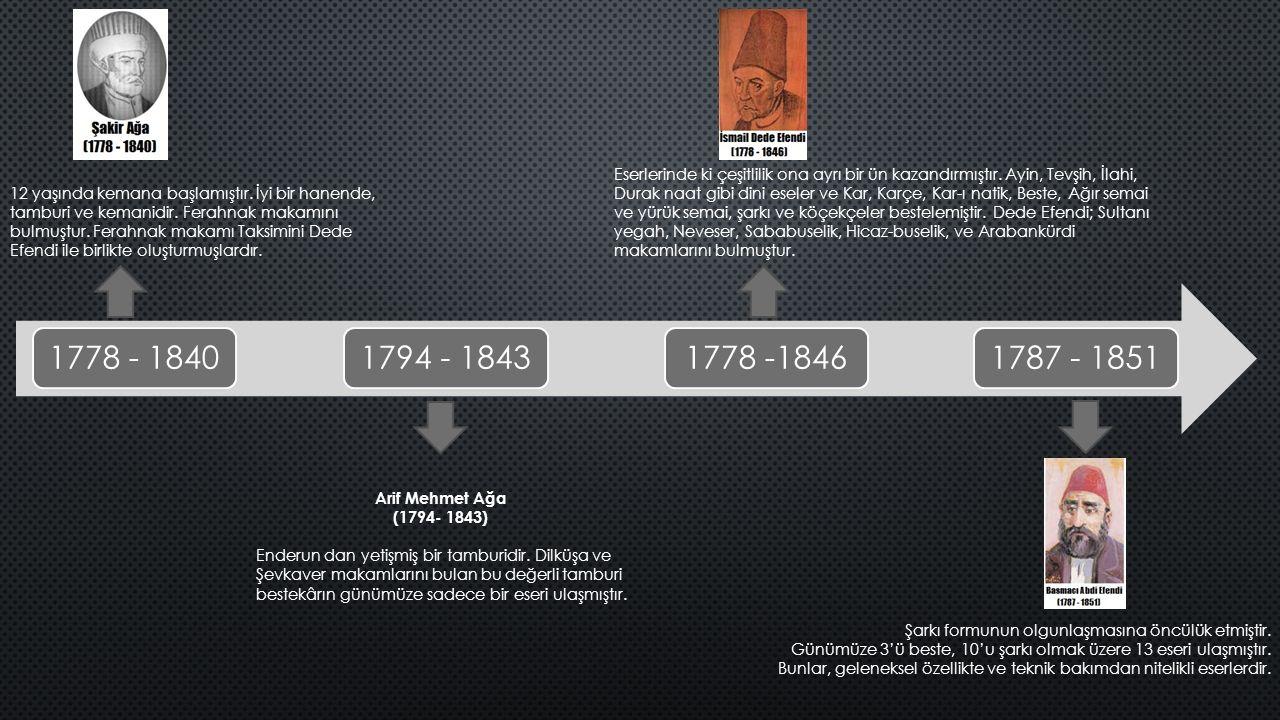 1778 - 18401794 - 18431778 -18461787 - 1851 12 yaşında kemana başlamıştır. İyi bir hanende, tamburi ve kemanidir. Ferahnak makamını bulmuştur. Ferahna