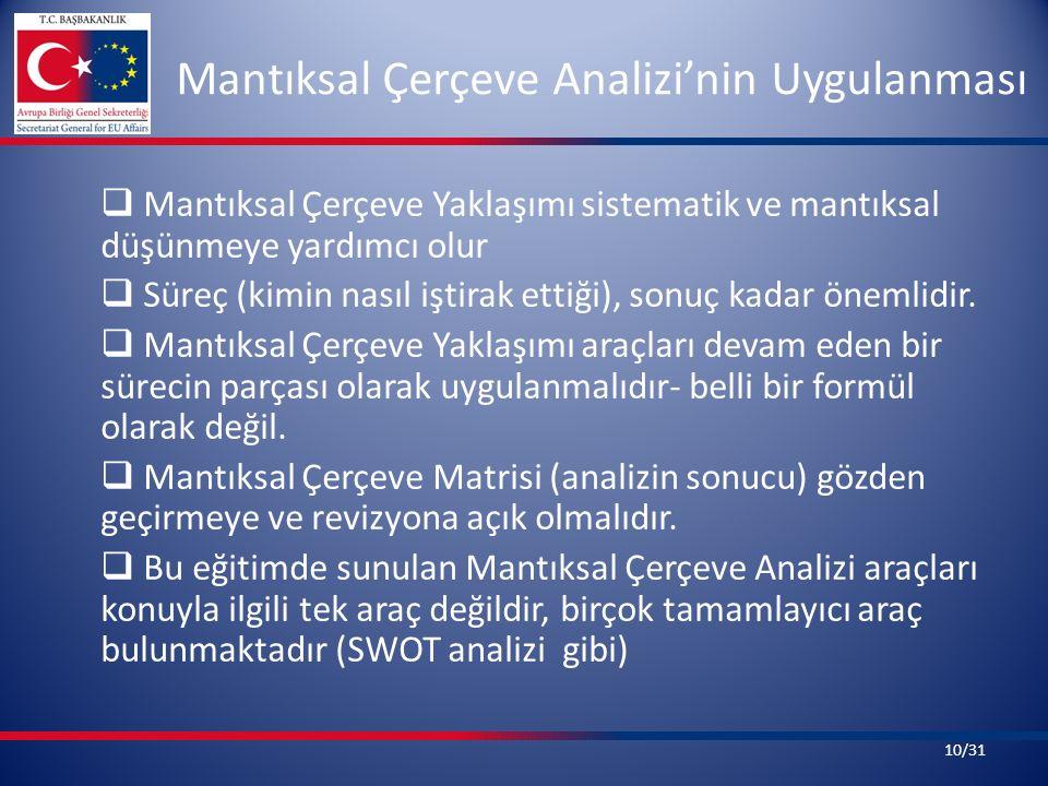 Mantıksal Çerçeve Analizi'nin Uygulanması  Mantıksal Çerçeve Yaklaşımı sistematik ve mantıksal düşünmeye yardımcı olur  Süreç (kimin nasıl iştirak ettiği), sonuç kadar önemlidir.