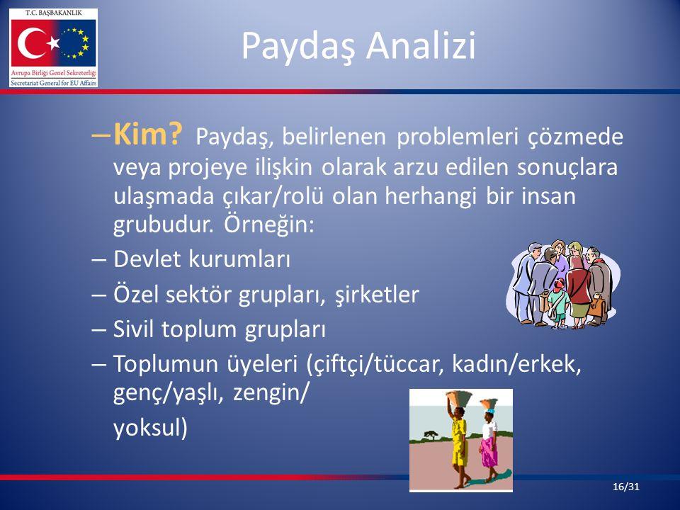 Paydaş Analizi – Kim? Paydaş, belirlenen problemleri çözmede veya projeye ilişkin olarak arzu edilen sonuçlara ulaşmada çıkar/rolü olan herhangi bir i