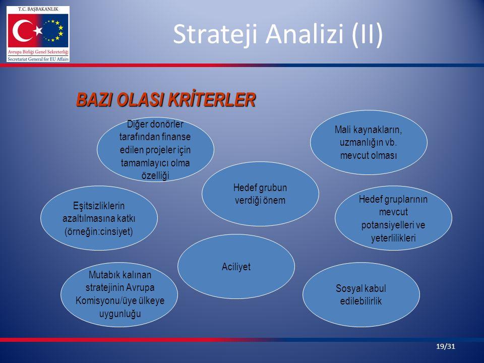 Strateji Analizi (II) Aciliyet Hedef grubun verdiği önem Eşitsizliklerin azaltılmasına katkı (örneğin:cinsiyet) Sosyal kabul edilebilirlik Diğer donör