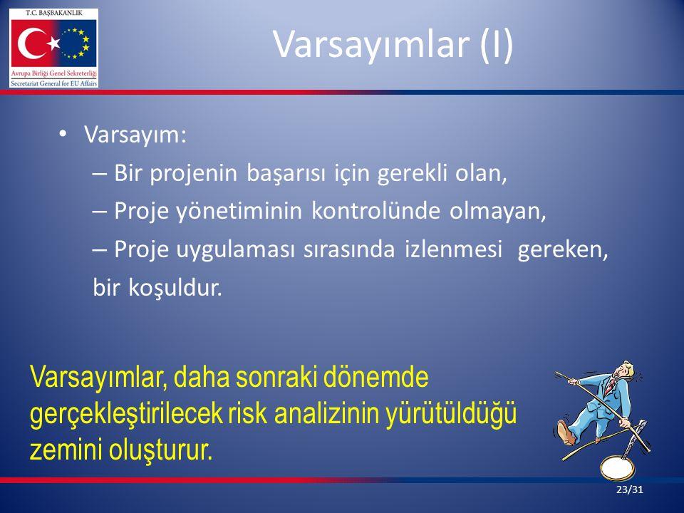 Varsayımlar (I) Varsayım: – Bir projenin başarısı için gerekli olan, – Proje yönetiminin kontrolünde olmayan, – Proje uygulaması sırasında izlenmesi gereken, bir koşuldur.
