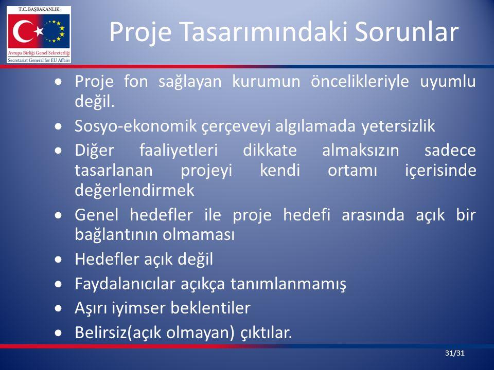 Proje Tasarımındaki Sorunlar  Proje fon sağlayan kurumun öncelikleriyle uyumlu değil.  Sosyo-ekonomik çerçeveyi algılamada yetersizlik  Diğer faali