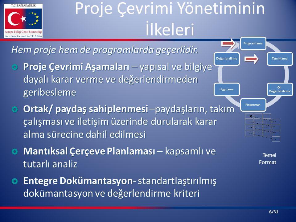 Proje Çevrimi Yönetiminin İlkeleri Hem proje hem de programlarda geçerlidir.  Proje Çevrimi Aşamaları – yapısal ve bilgiye dayalı karar verme ve değe