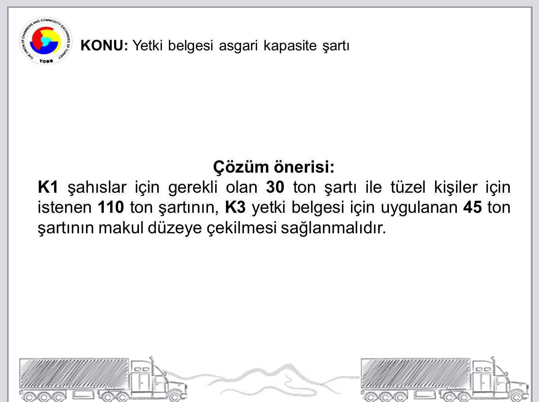 KONU: Yetki belgesi asgari kapasite şartı Çözüm önerisi: K1 şahıslar için gerekli olan 30 ton şartı ile tüzel kişiler için istenen 110 ton şartının, K3 yetki belgesi için uygulanan 45 ton şartının makul düzeye çekilmesi sağlanmalıdır.