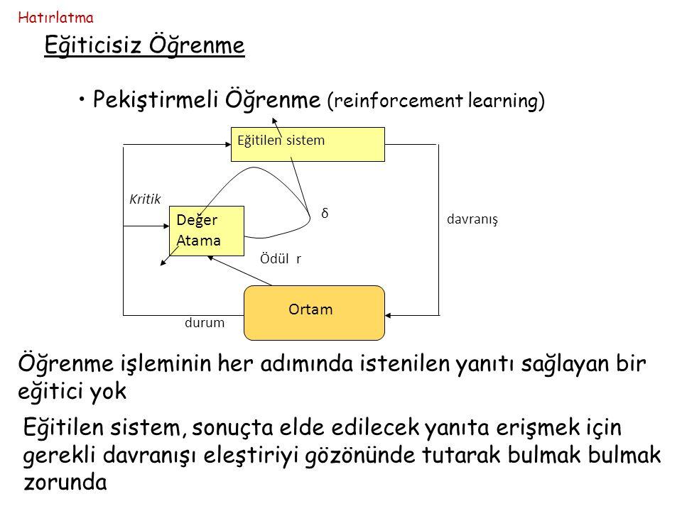 davranış durum Eğitilen sistem Değer Atama Ortam Kritik Ödül r δ Eğiticisiz Öğrenme Pekiştirmeli Öğrenme (reinforcement learning) Öğrenme işleminin her adımında istenilen yanıtı sağlayan bir eğitici yok Eğitilen sistem, sonuçta elde edilecek yanıta erişmek için gerekli davranışı eleştiriyi gözönünde tutarak bulmak bulmak zorunda Hatırlatma