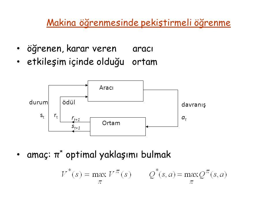 Makina öğrenmesinde pekiştirmeli öğrenme öğrenen, karar veren aracı etkileşim içinde olduğu ortam amaç: π * optimal yaklaşımı bulmak davranış a t Aracı Ortam r t+1 s t+1 durum ödül s t r t