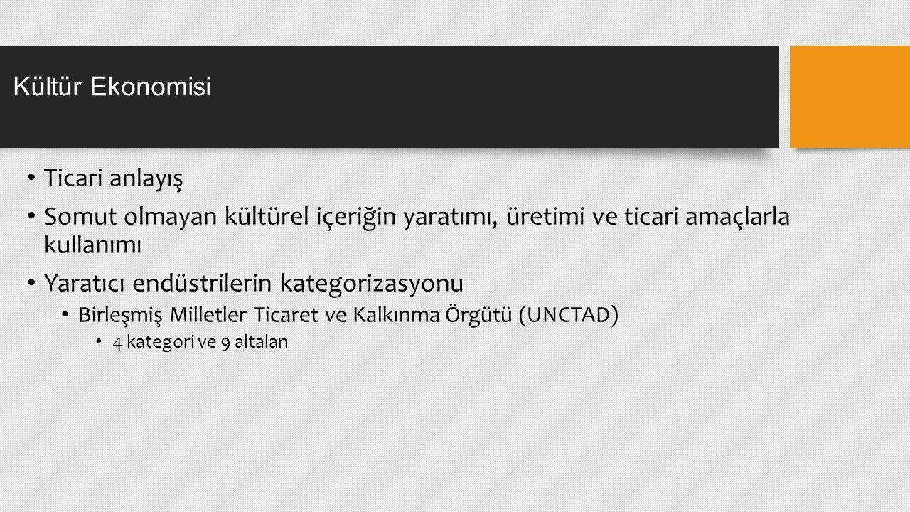 Ulusun inşaası sürecinde ortak bir kimlik yaratmak için başvurulan bir araç Türkiye'de 20.
