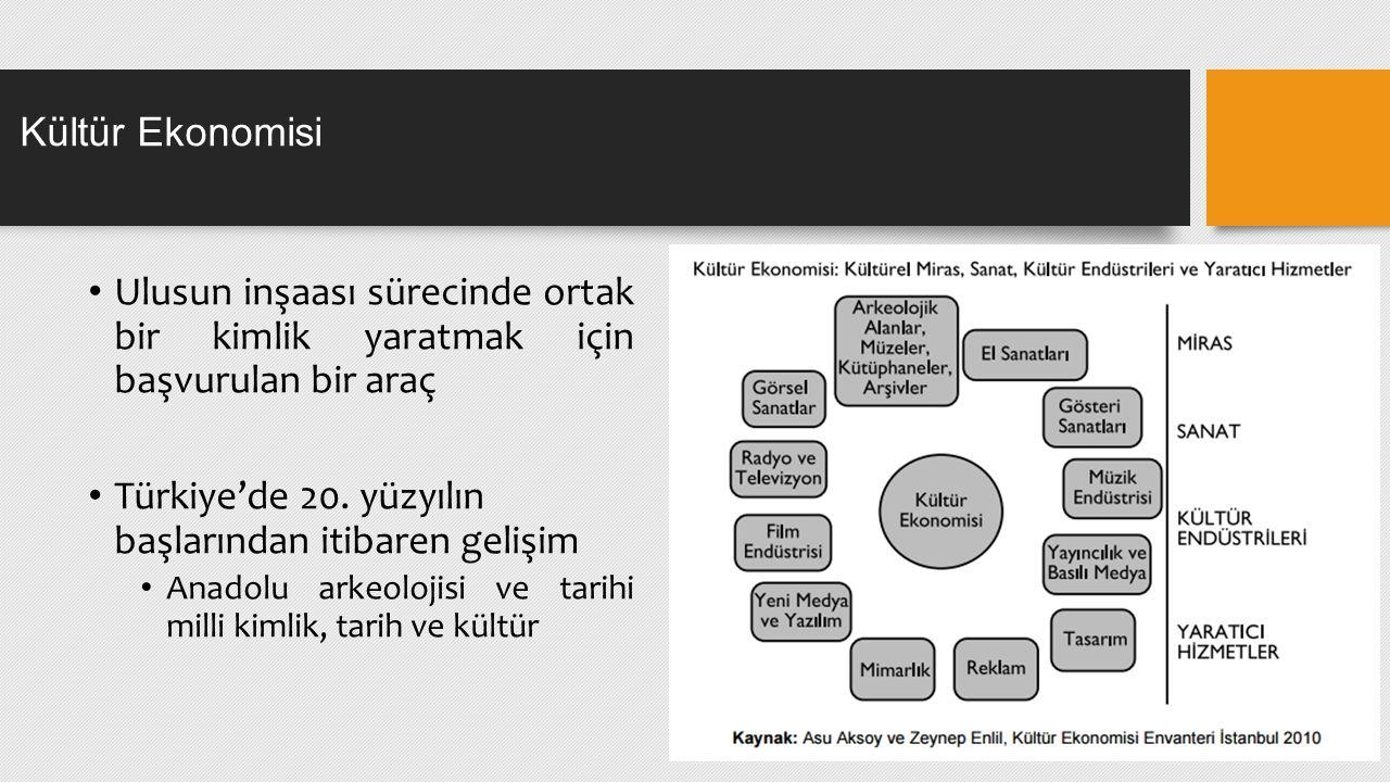 Ulusun inşaası sürecinde ortak bir kimlik yaratmak için başvurulan bir araç Türkiye'de 20. yüzyılın başlarından itibaren gelişim Anadolu arkeolojisi v