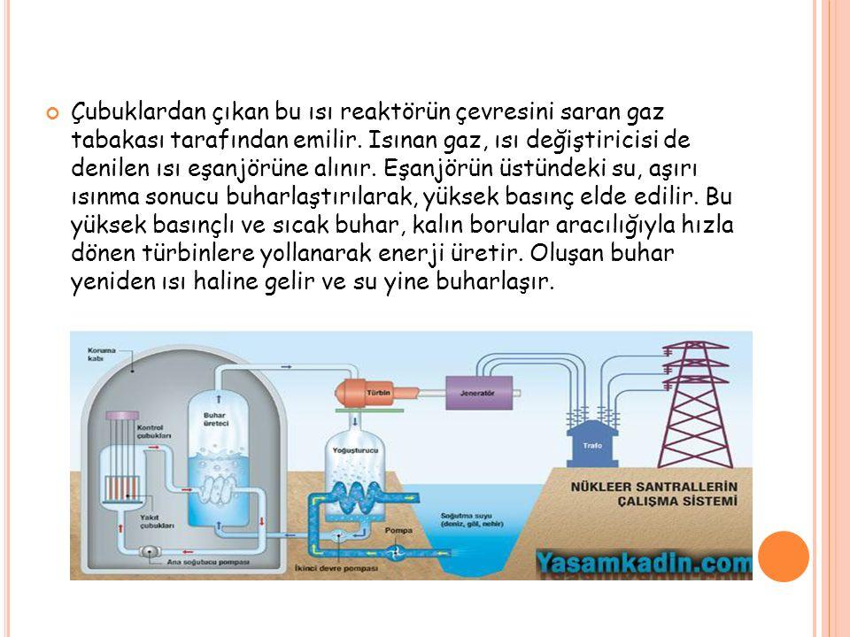 Çubuklardan çıkan bu ısı reaktörün çevresini saran gaz tabakası tarafından emilir.